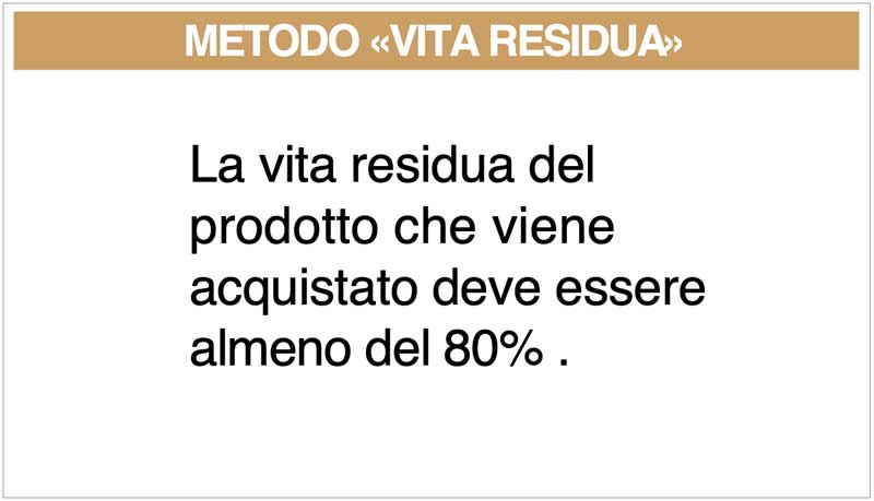 Gestione Food Cost